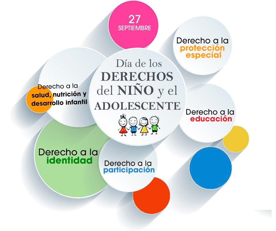 27 09 d a nacional de los derechos de ni os y adolescentes for Derechos de los jovenes